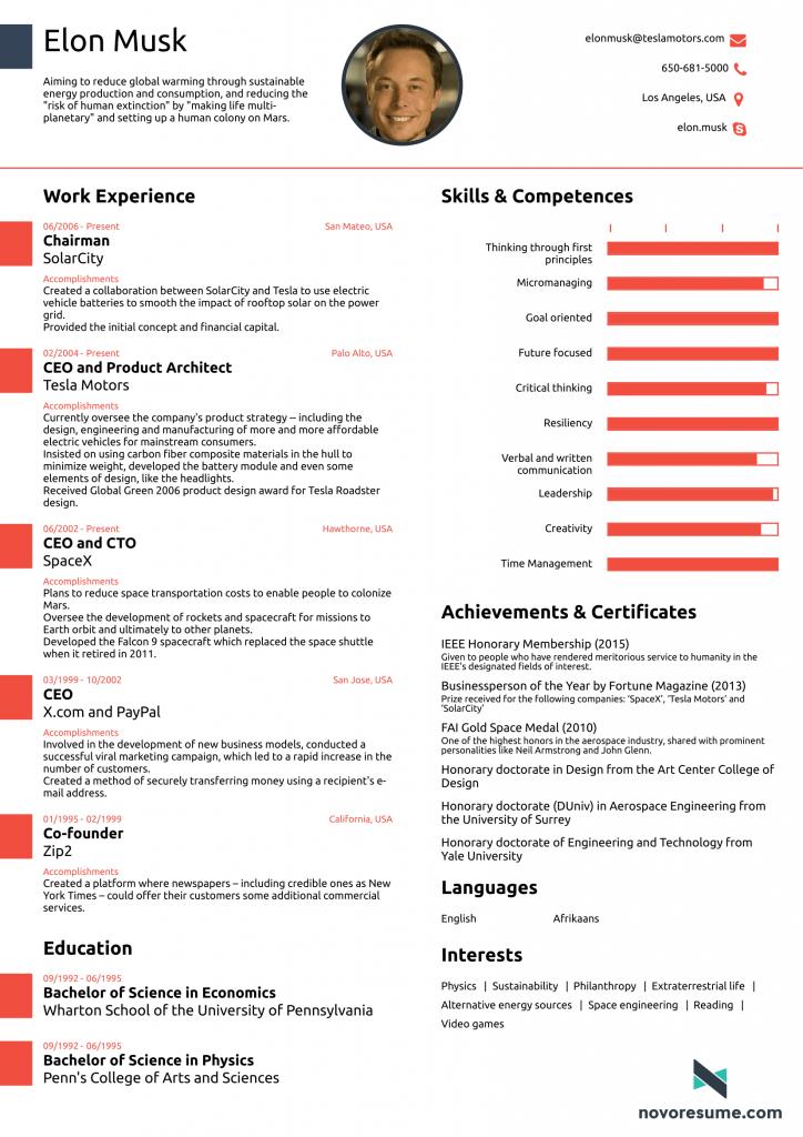 een cv van een pagina van Elon Musk, Musk's resume.