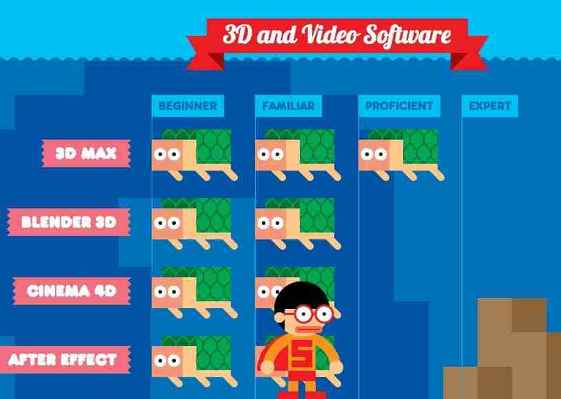 Robby Leonardi interactive resume, skills